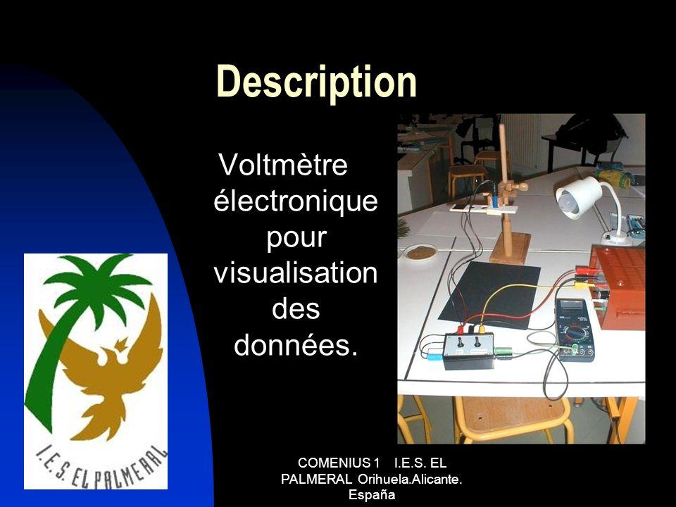 Description Voltmètre électronique pour visualisation des données.
