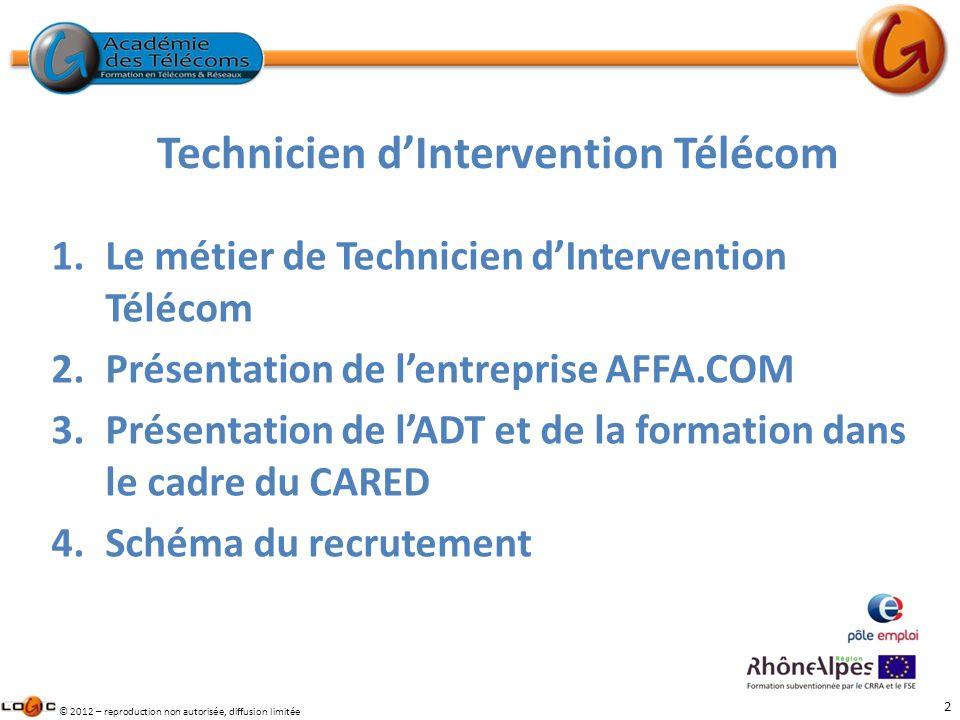 Technicien d'Intervention Télécom