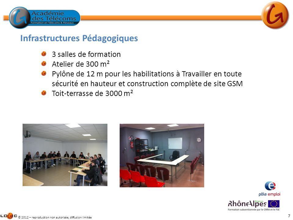 Infrastructures Pédagogiques