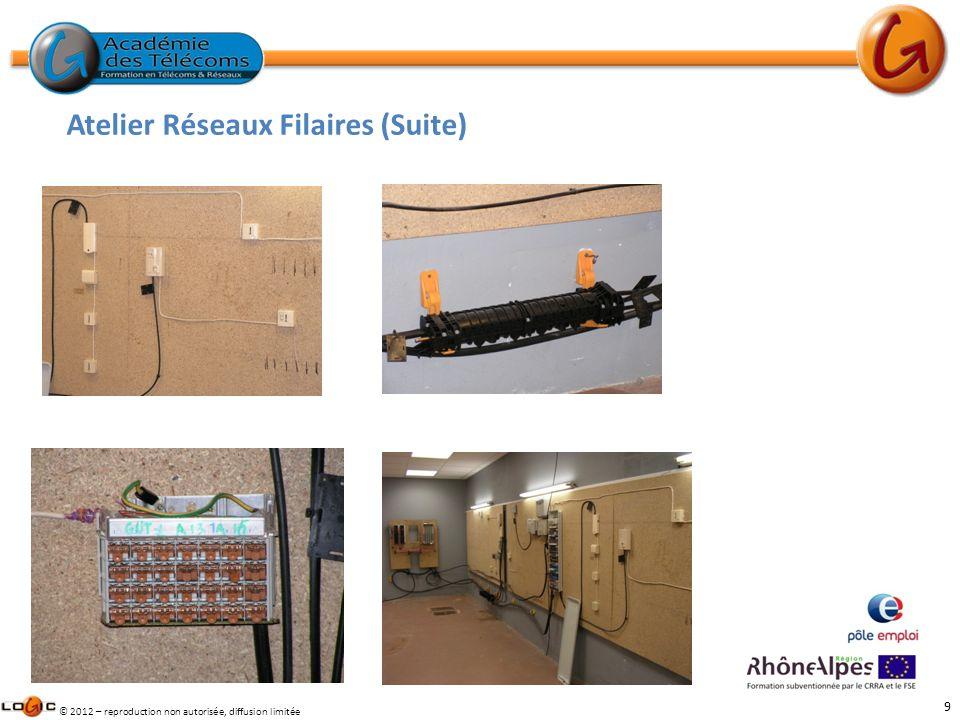 Atelier Réseaux Filaires (Suite)