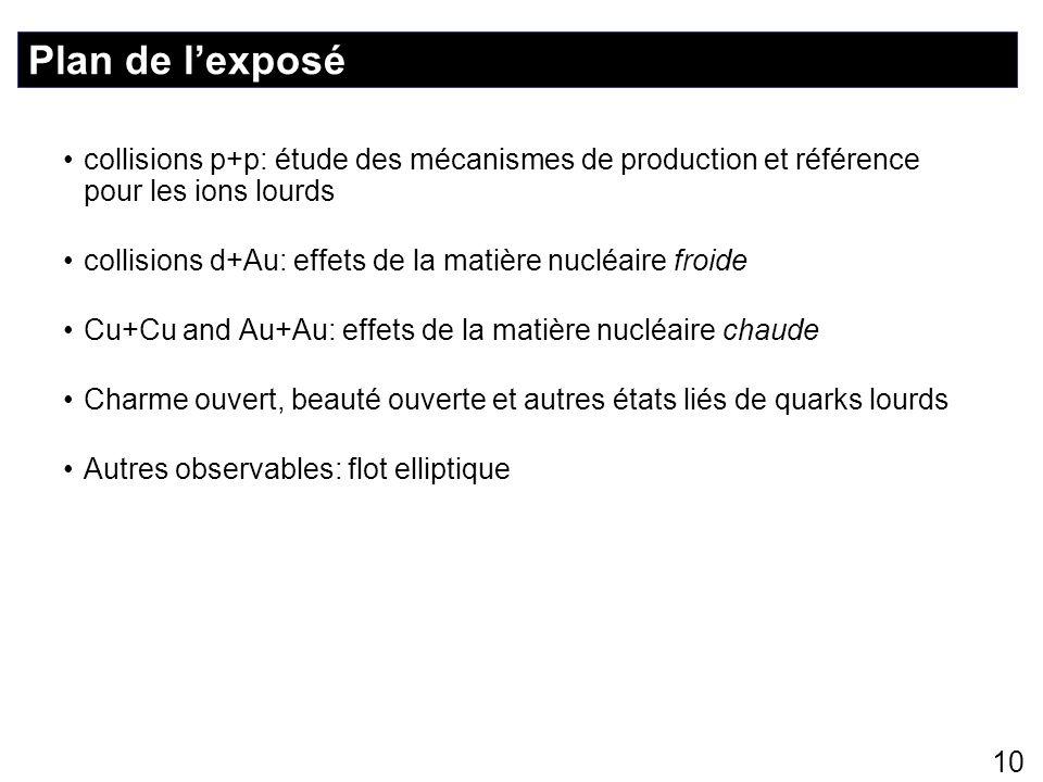 Plan de l'exposé collisions p+p: étude des mécanismes de production et référence pour les ions lourds.