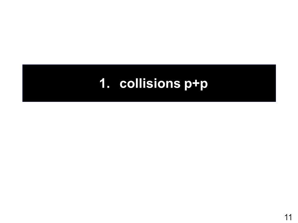 collisions p+p