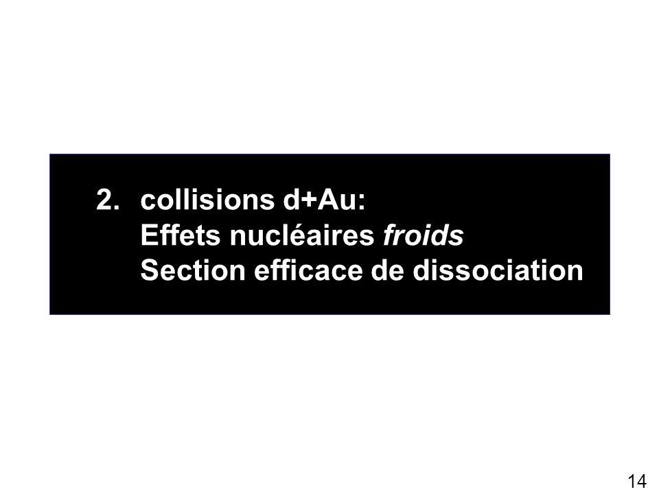 collisions d+Au: Effets nucléaires froids Section efficace de dissociation