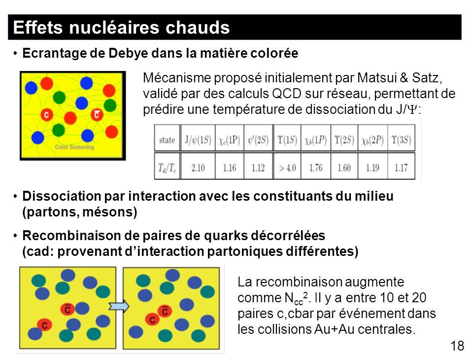 Effets nucléaires chauds