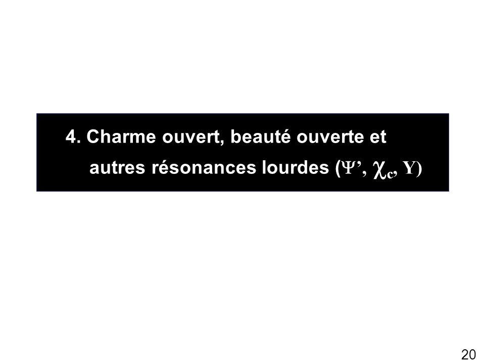 4. Charme ouvert, beauté ouverte et autres résonances lourdes (', c, Y)