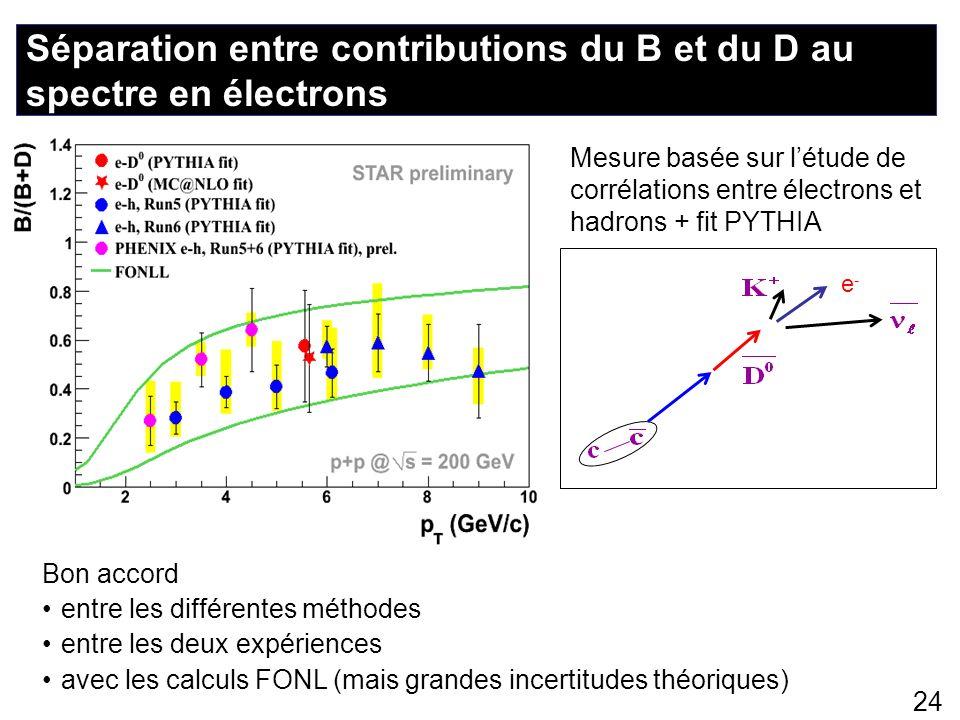 Séparation entre contributions du B et du D au spectre en électrons