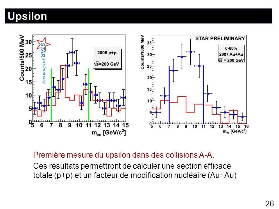Upsilon Première mesure du upsilon dans des collisions A-A.