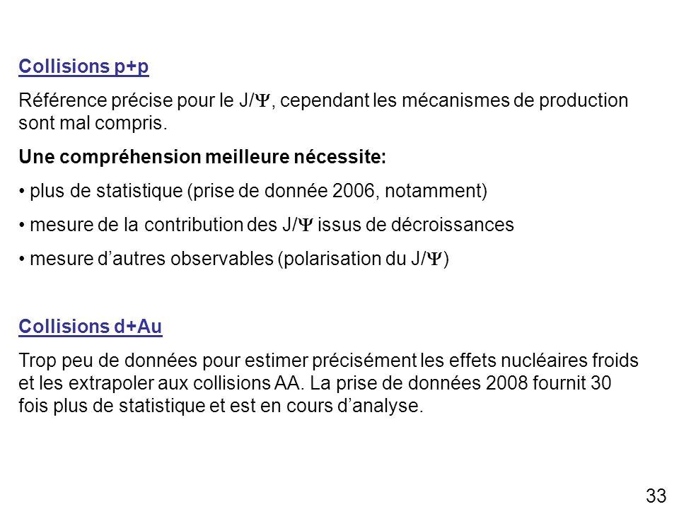 Collisions p+p Référence précise pour le J/, cependant les mécanismes de production sont mal compris.