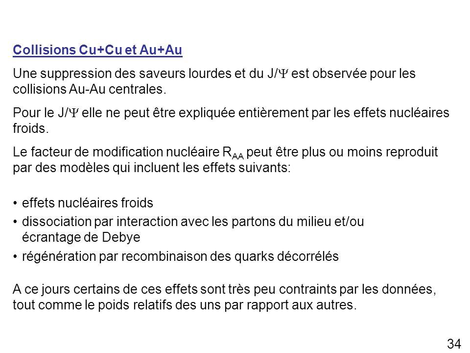 Collisions Cu+Cu et Au+Au