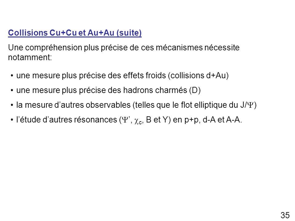 Collisions Cu+Cu et Au+Au (suite)