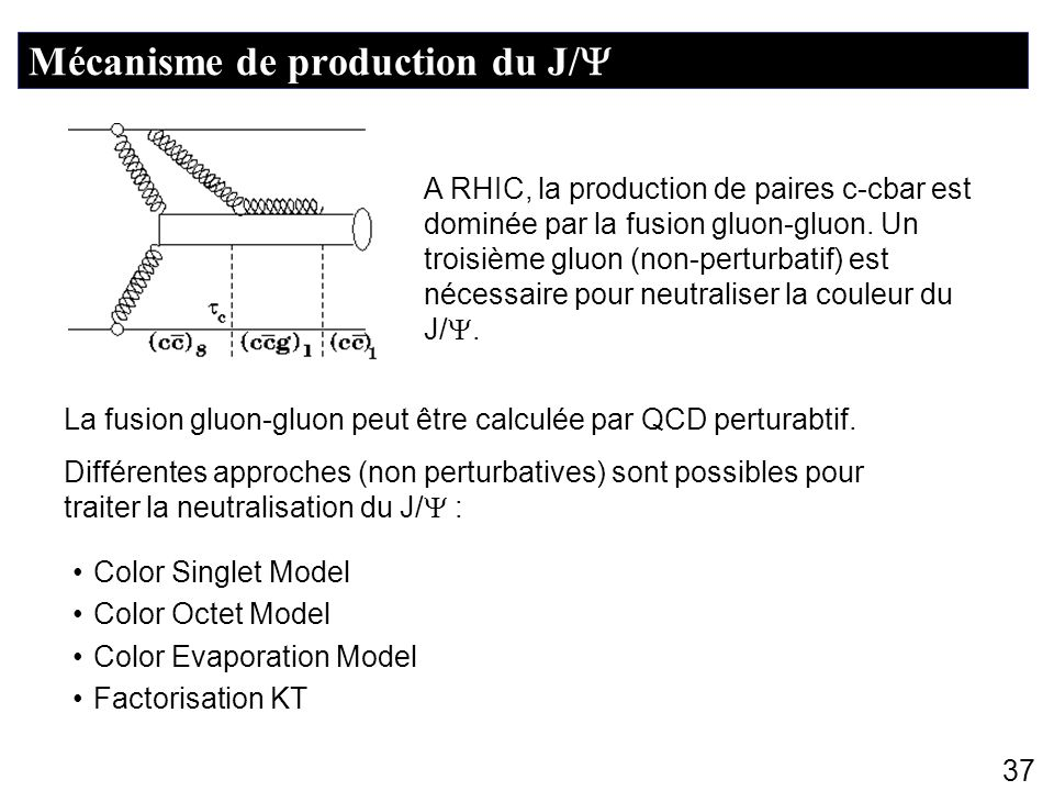 Mécanisme de production du J/