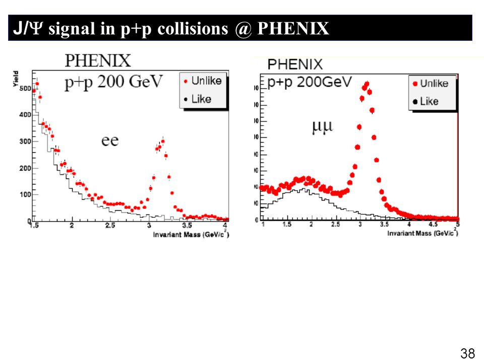 J/ signal in p+p collisions @ PHENIX
