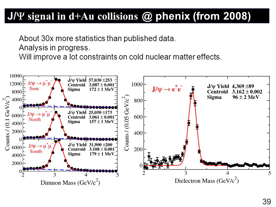 J/ signal in d+Au collisions @ phenix (from 2008)