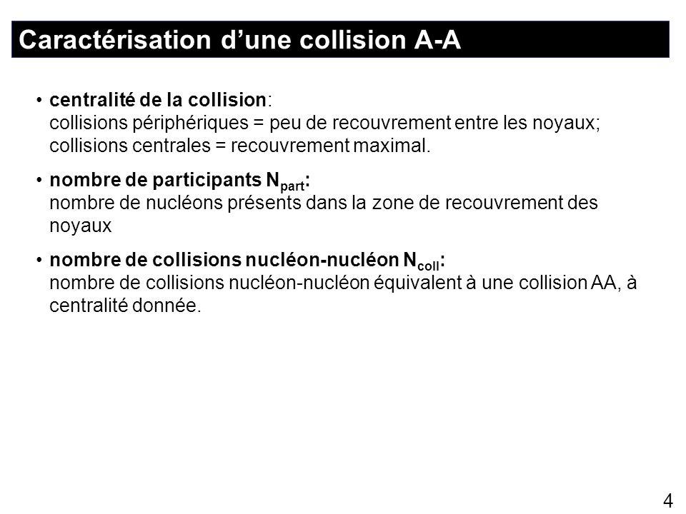 Caractérisation d'une collision A-A