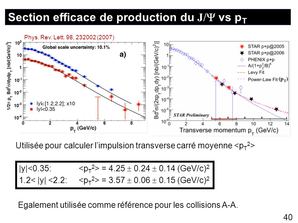 Section efficace de production du J/ vs pT