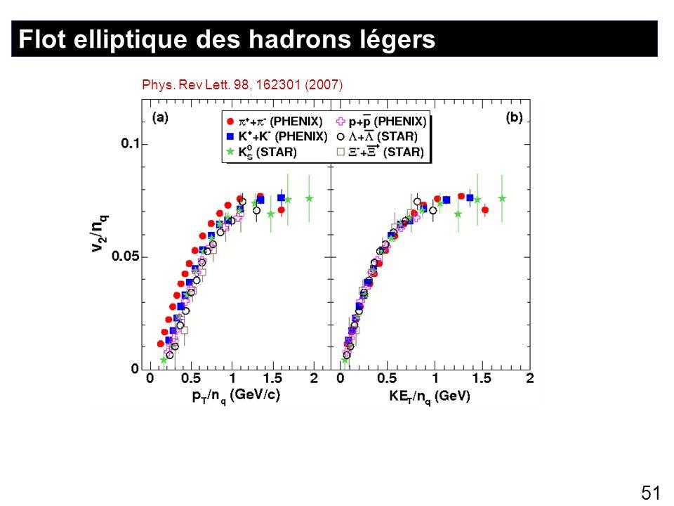 Flot elliptique des hadrons légers