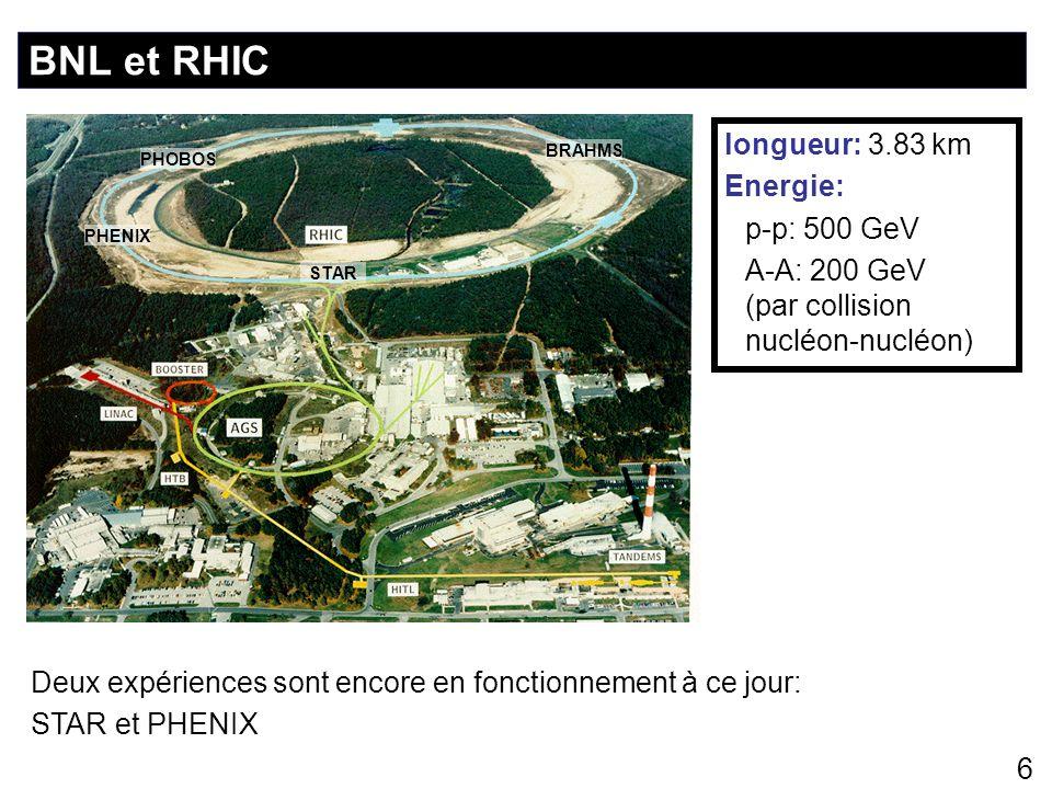 BNL et RHIC longueur: 3.83 km Energie: p-p: 500 GeV