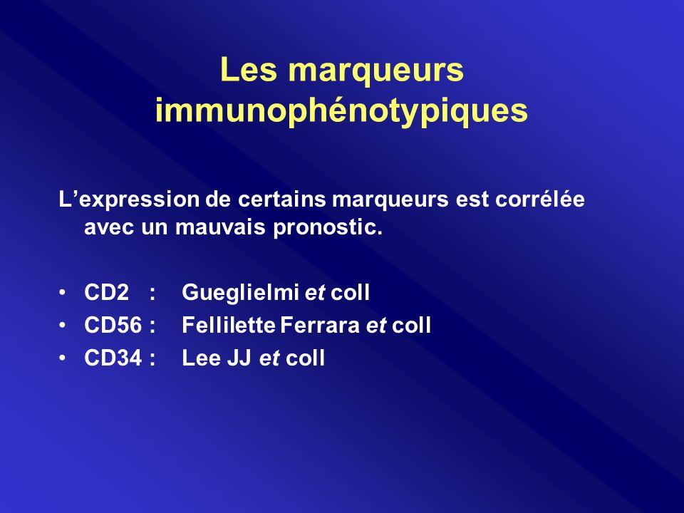 Les marqueurs immunophénotypiques