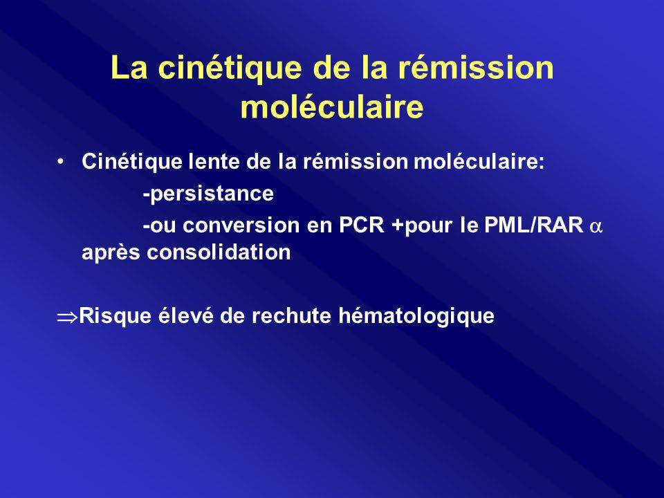 La cinétique de la rémission moléculaire