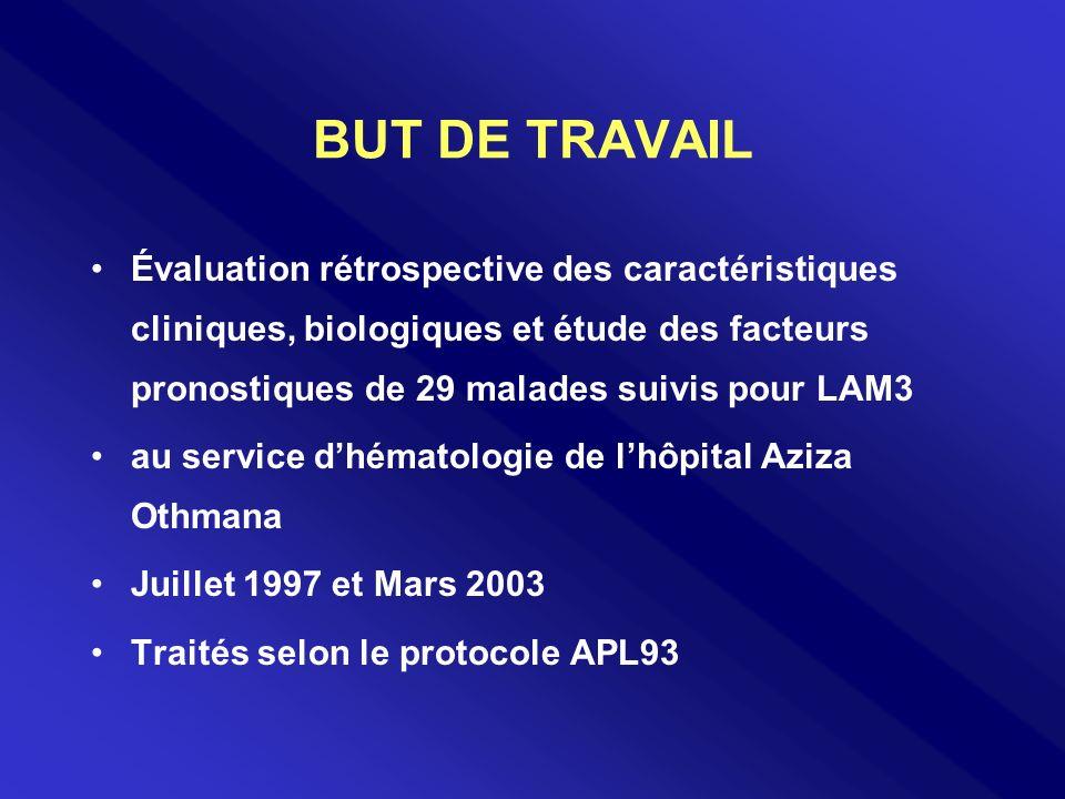 BUT DE TRAVAIL Évaluation rétrospective des caractéristiques cliniques, biologiques et étude des facteurs pronostiques de 29 malades suivis pour LAM3.
