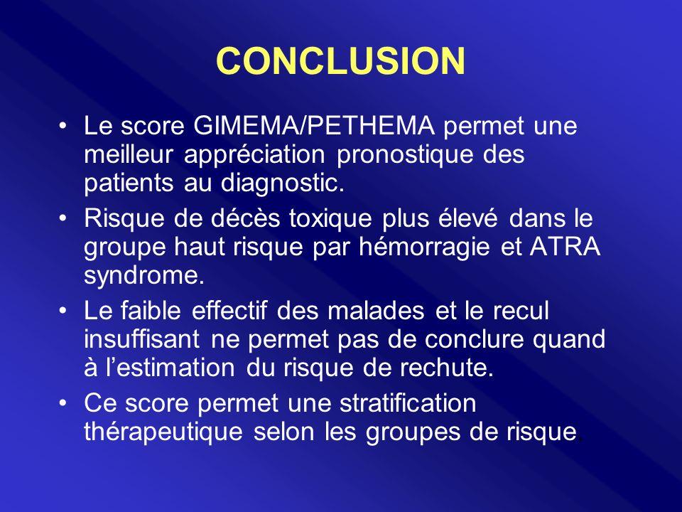 CONCLUSION Le score GIMEMA/PETHEMA permet une meilleur appréciation pronostique des patients au diagnostic.
