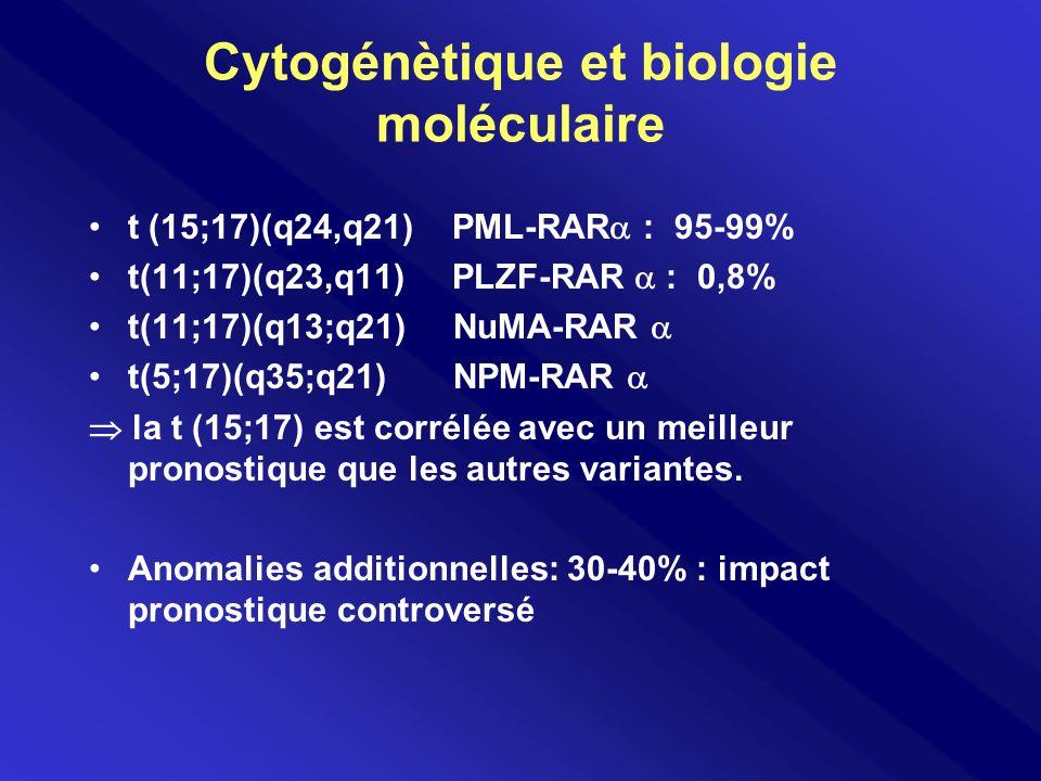 Cytogénètique et biologie moléculaire