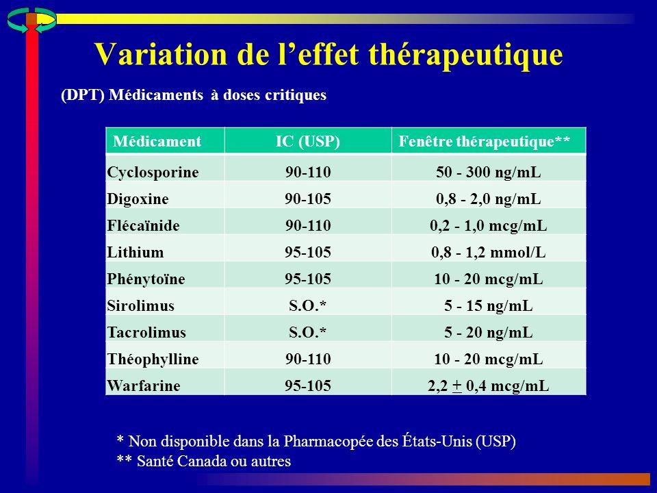 Variation de l'effet thérapeutique