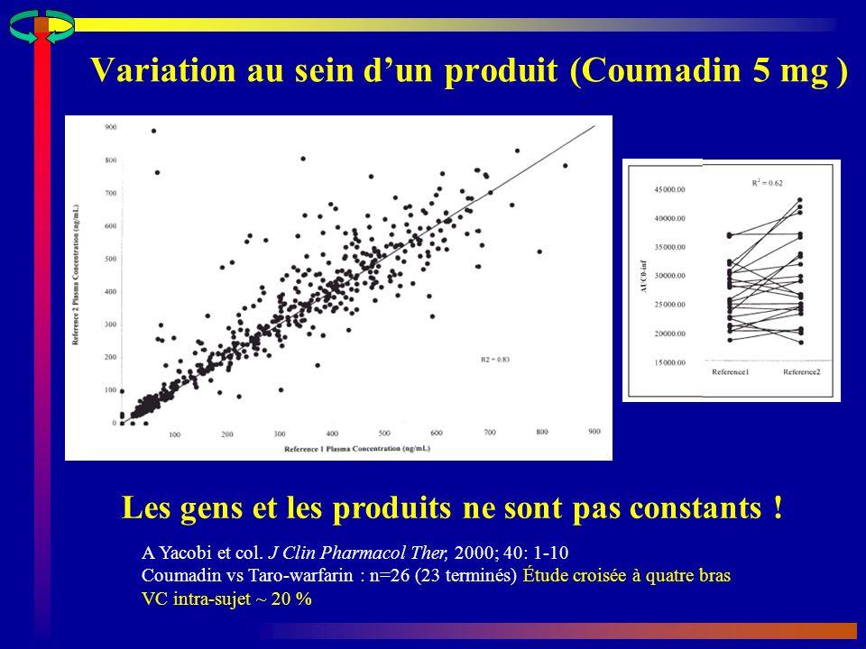 Variation au sein d'un produit (Coumadin 5 mg )