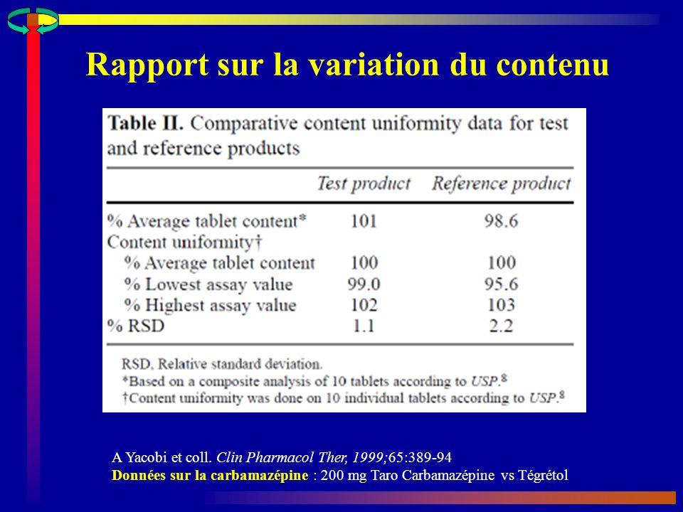 Rapport sur la variation du contenu