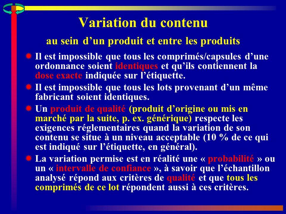 Variation du contenu au sein d'un produit et entre les produits