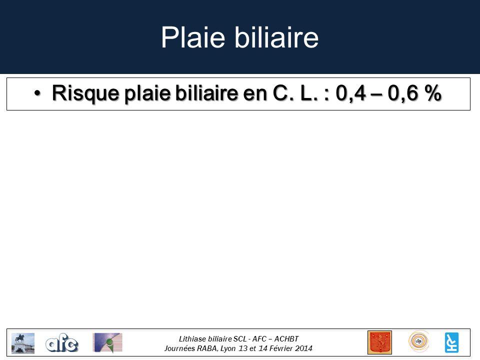 Risque plaie biliaire en C. L. : 0,4 – 0,6 %