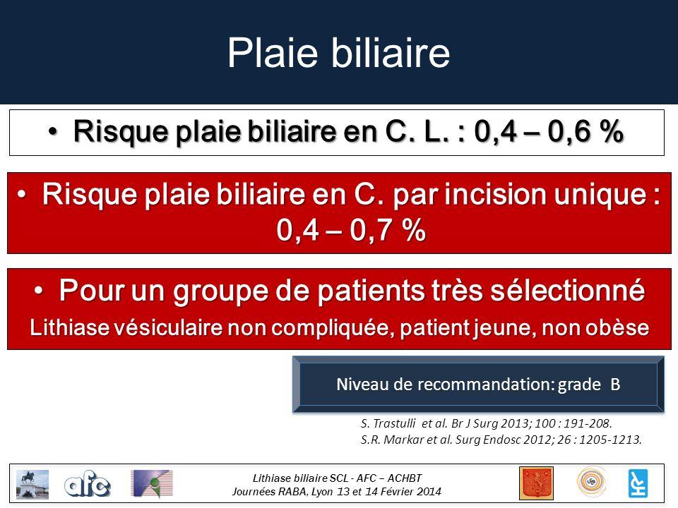 Plaie biliaire Risque plaie biliaire en C. L. : 0,4 – 0,6 %