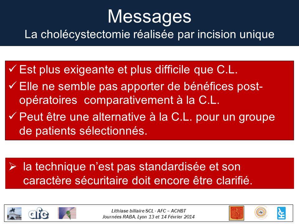 Messages La cholécystectomie réalisée par incision unique