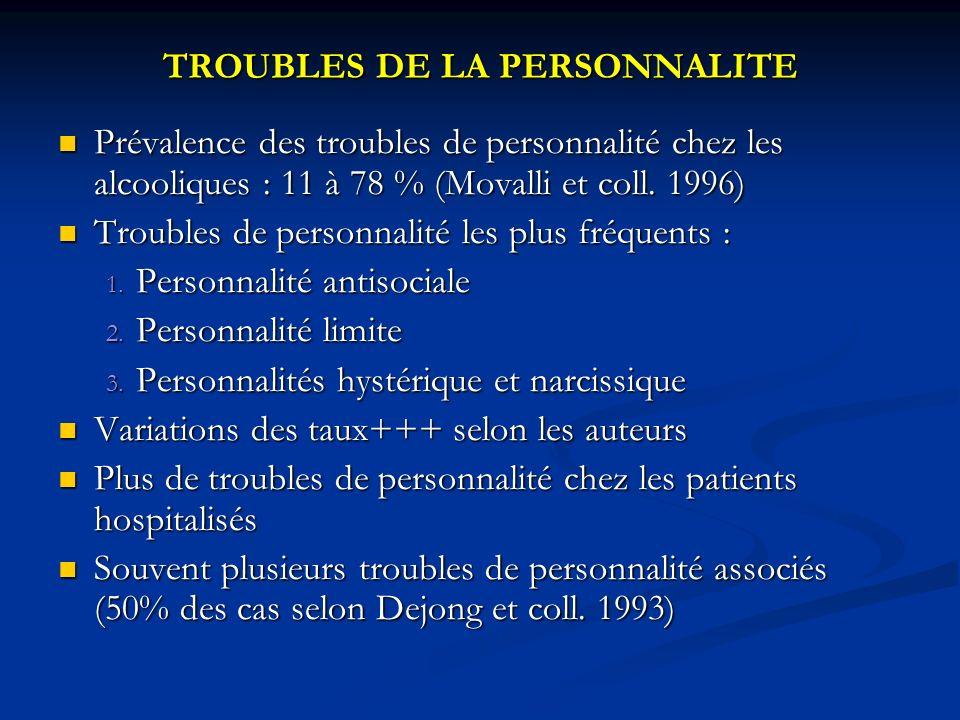 TROUBLES DE LA PERSONNALITE