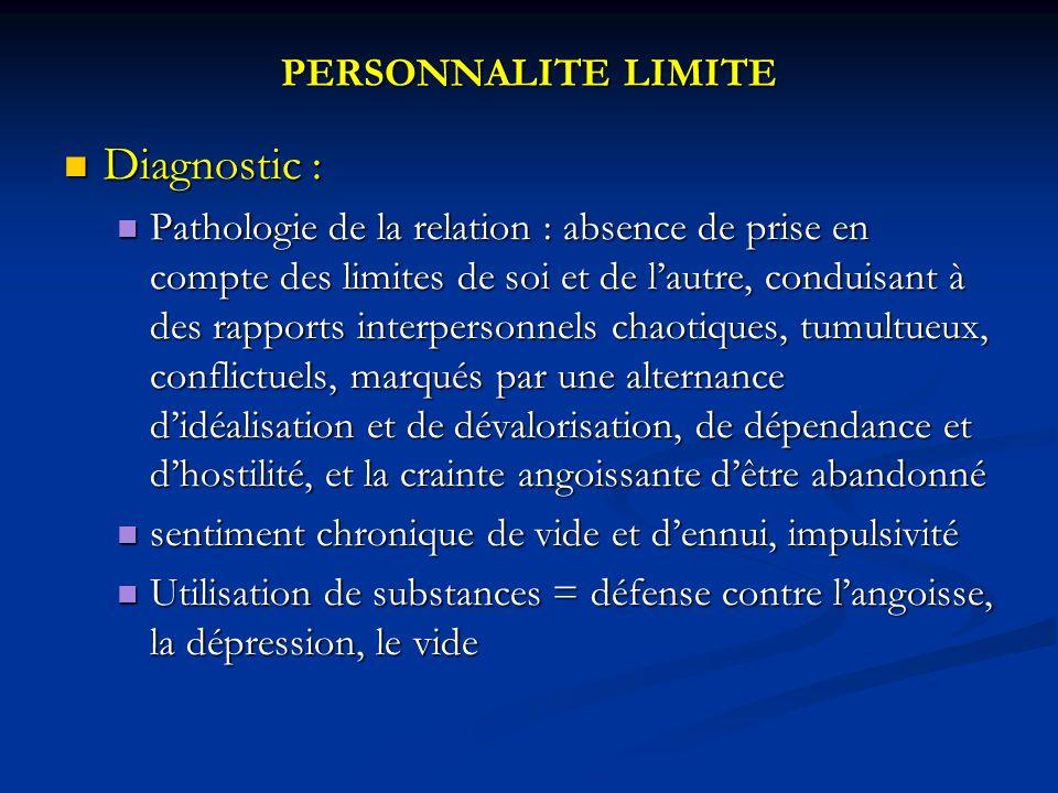 Diagnostic : PERSONNALITE LIMITE