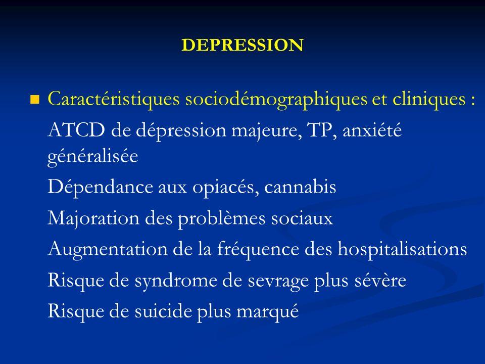 Caractéristiques sociodémographiques et cliniques :