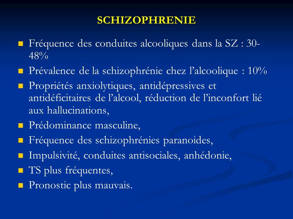 SCHIZOPHRENIE Fréquence des conduites alcooliques dans la SZ : 30-48% Prévalence de la schizophrénie chez l'alcoolique : 10%