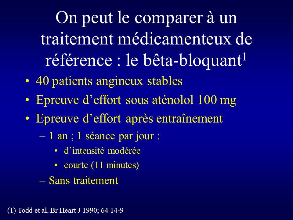 On peut le comparer à un traitement médicamenteux de référence : le bêta-bloquant1