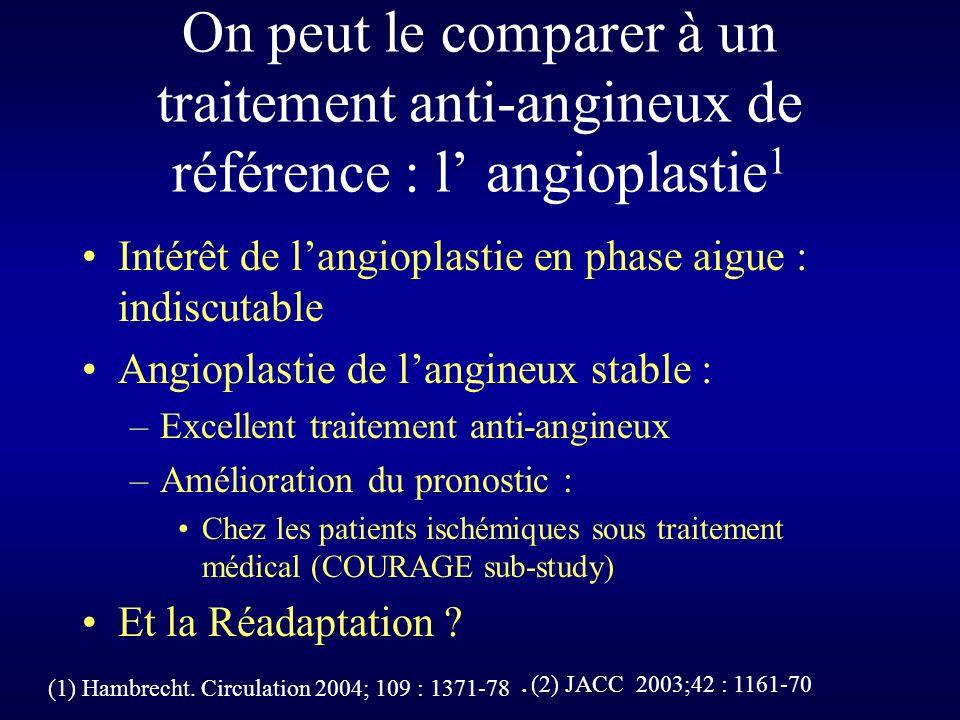 On peut le comparer à un traitement anti-angineux de référence : l' angioplastie1