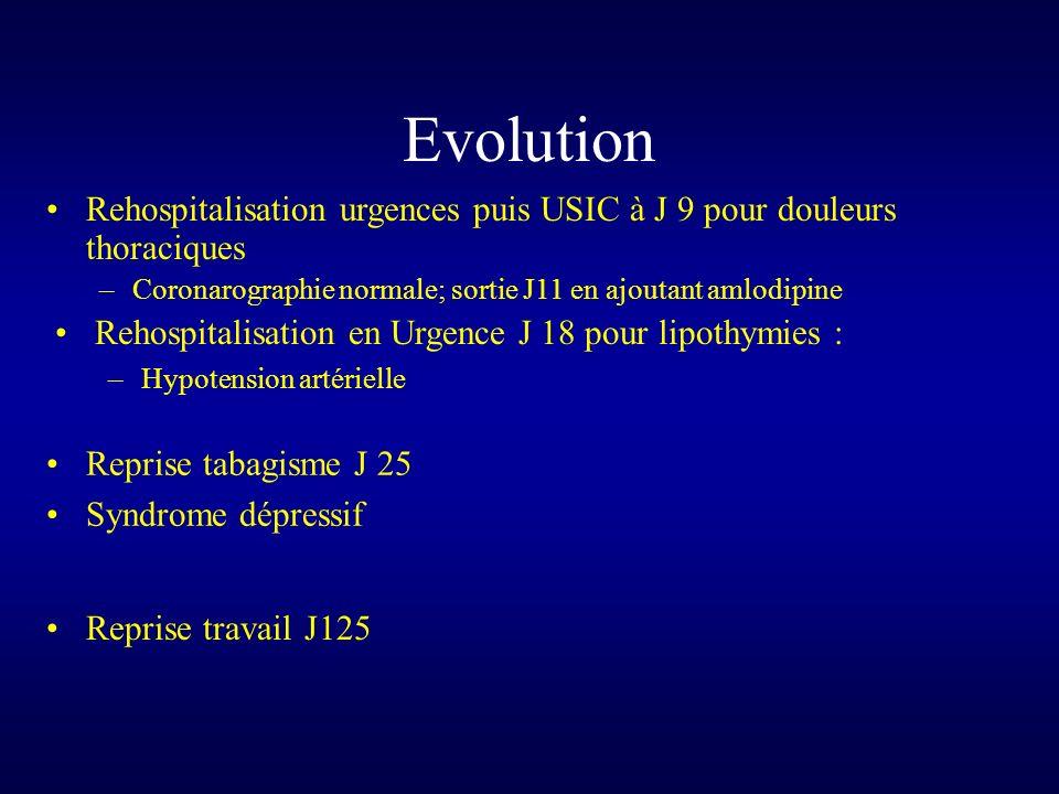 Evolution Rehospitalisation urgences puis USIC à J 9 pour douleurs thoraciques. Coronarographie normale; sortie J11 en ajoutant amlodipine.