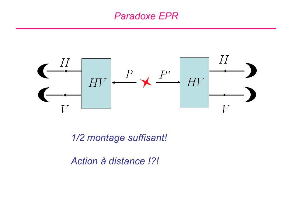 Paradoxe EPR 1/2 montage suffisant! Action à distance ! !