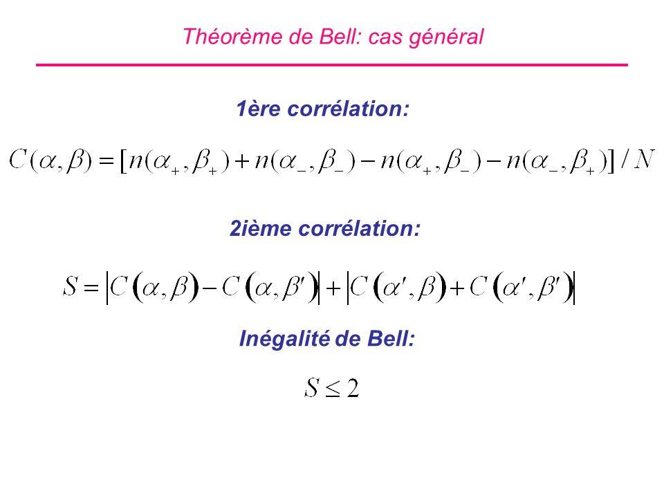 Théorème de Bell: cas général