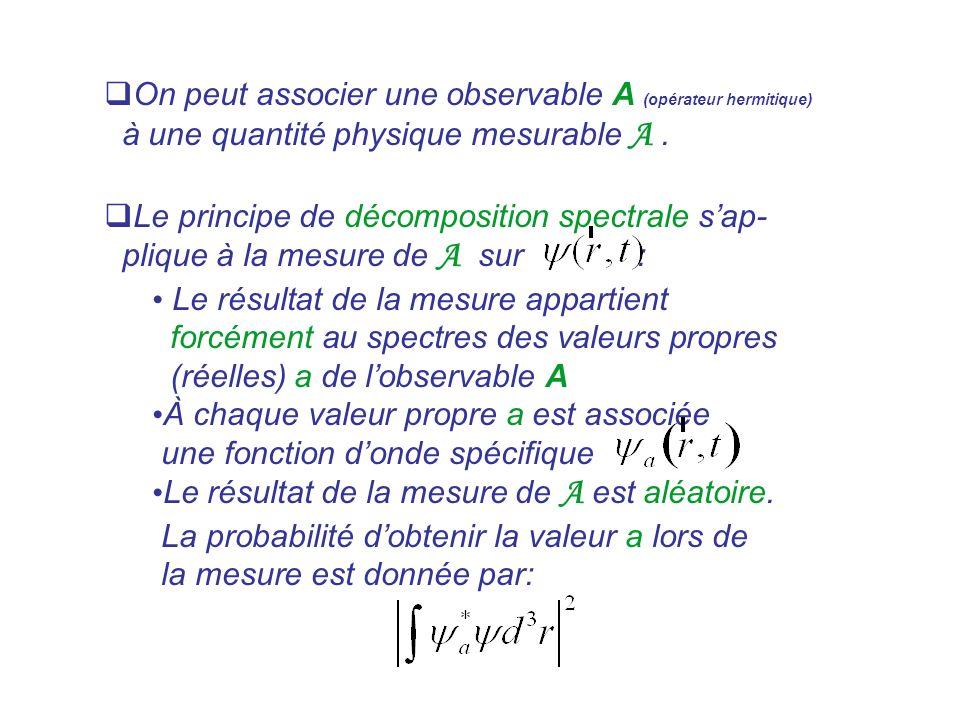 On peut associer une observable A (opérateur hermitique)