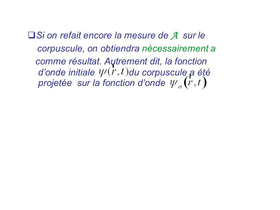 corpuscule, on obtiendra nécessairement a