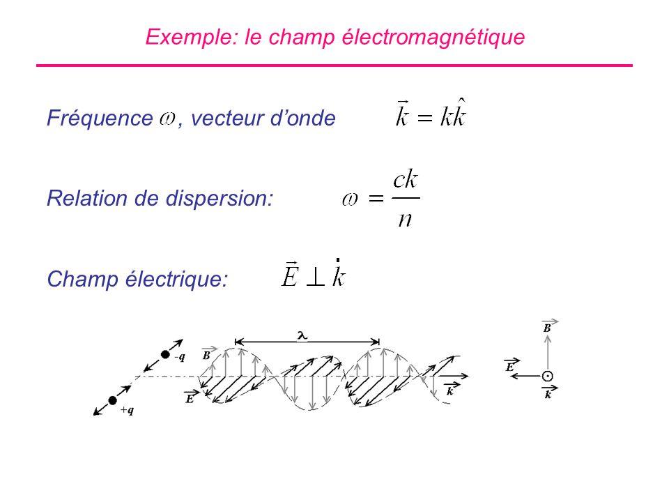 Exemple: le champ électromagnétique
