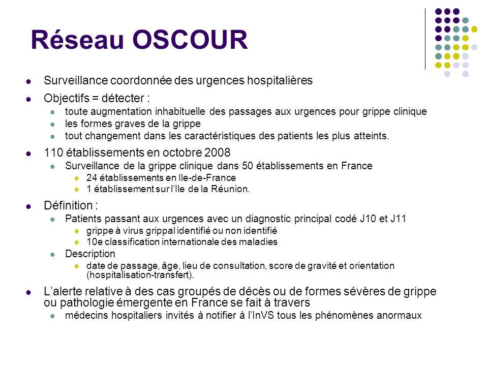 Réseau OSCOUR Surveillance coordonnée des urgences hospitalières