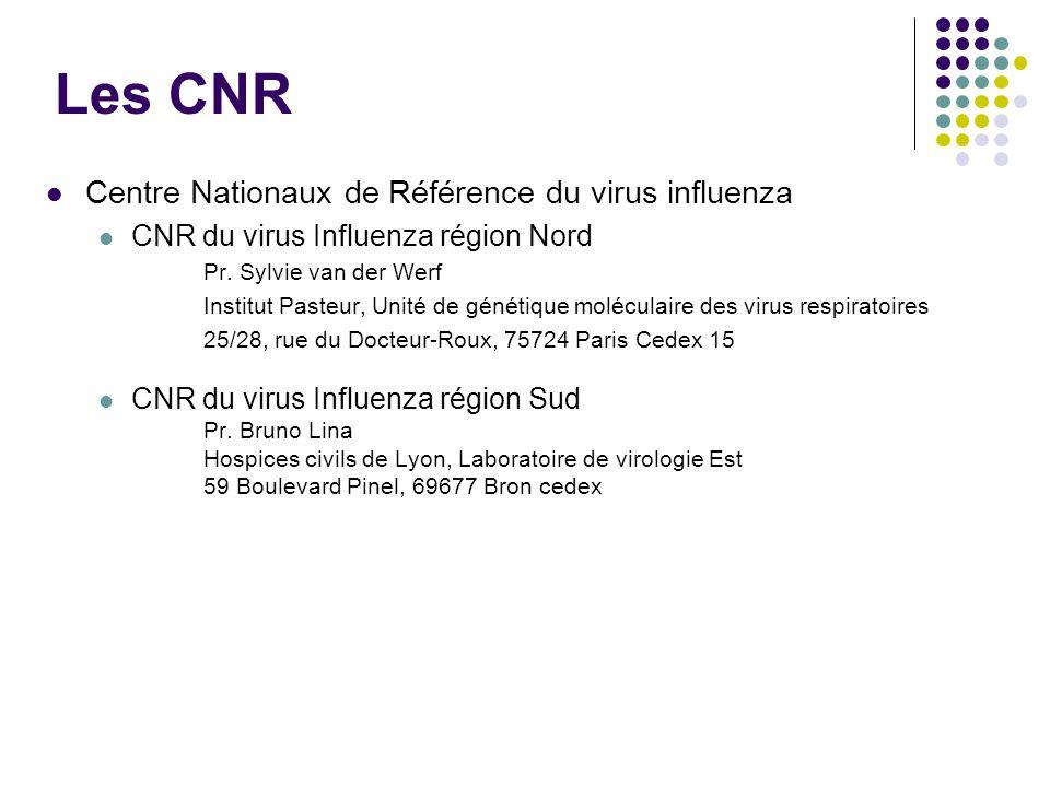 Les CNR Centre Nationaux de Référence du virus influenza