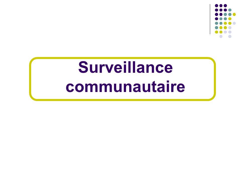 Surveillance communautaire