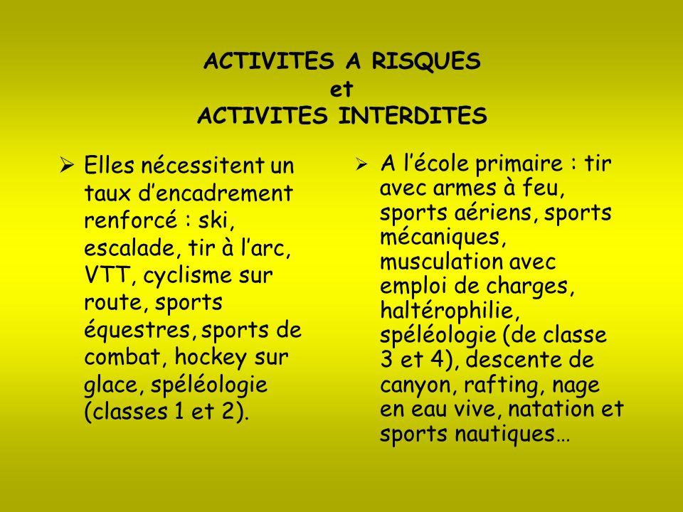 ACTIVITES A RISQUES et ACTIVITES INTERDITES