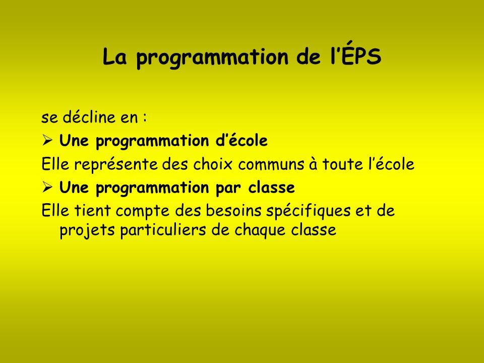 La programmation de l'ÉPS